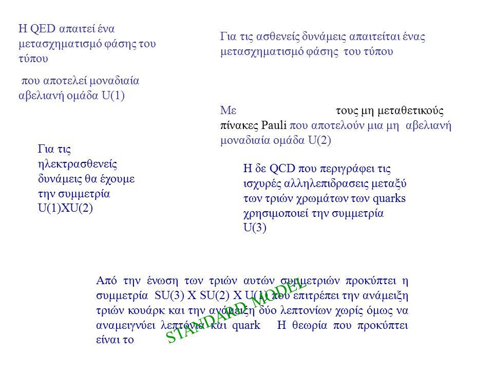 Η QED απαιτεί ένα μετασχηματισμό φάσης του τύπου που αποτελεί μοναδιαία αβελιανή ομάδα U(1) Για τις ασθενείς δυνάμεις απαιτείται ένας μετασχηματισμό φ