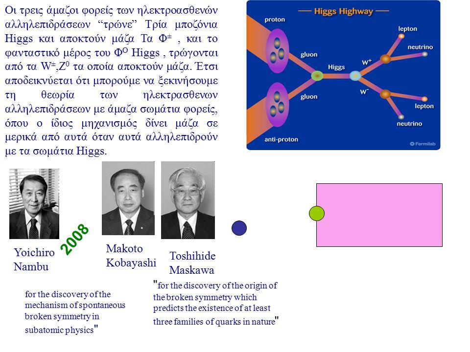 """Οι τρεις άμαζοι φορείς των ηλεκτροασθενών αλληλεπιδράσεων """"τρώνε"""" Τρία μποζόνια Ηiggs και αποκτούν μάζα Τα Φ ±, και το φανταστικό μέρος του Φ Ο Higgs,"""