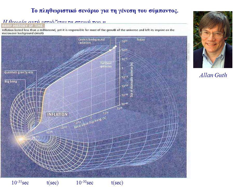 Το πληθωριστικό σενάριο για τη γένεση του σύμπαντος. Η θεωρία αυτή εστιάζεται τη στιγμή που η συμμετρία των ισχυρών με τις ηλεκτρασθενείς δυνάμεις σπά