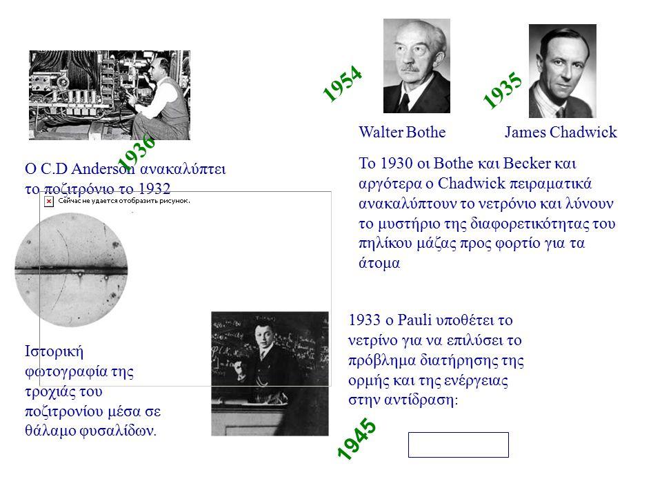 O C.D Anderson ανακαλύπτει το ποζιτρόνιο τo 1932 Walter Bothe James Chadwick To 1930 οι Bothe και Becker και αργότερα ο Chadwick πειραματικά ανακαλύπτ