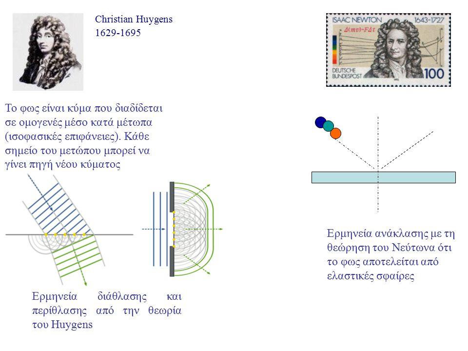 To φως είναι κύμα που διαδίδεται σε ομογενές μέσο κατά μέτωπα (ισοφασικές επιφάνειες). Κάθε σημείο του μετώπου μπορεί να γίνει πηγή νέου κύματος Chris