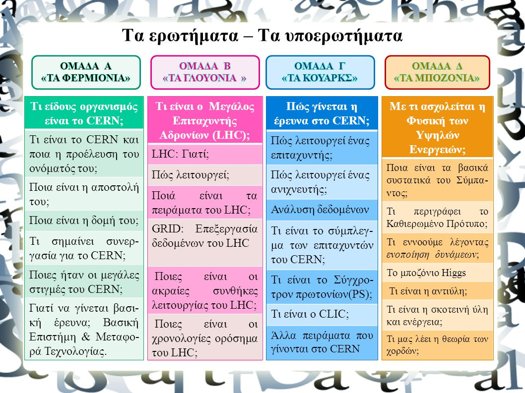 Τα ερωτήματα – Τα υποερωτήματα Τι είδους οργανισμός είναι το CERN; Τι είναι το CERN και ποια η προέλευση του ονόματός του; Ποια είναι η αποστολή του;