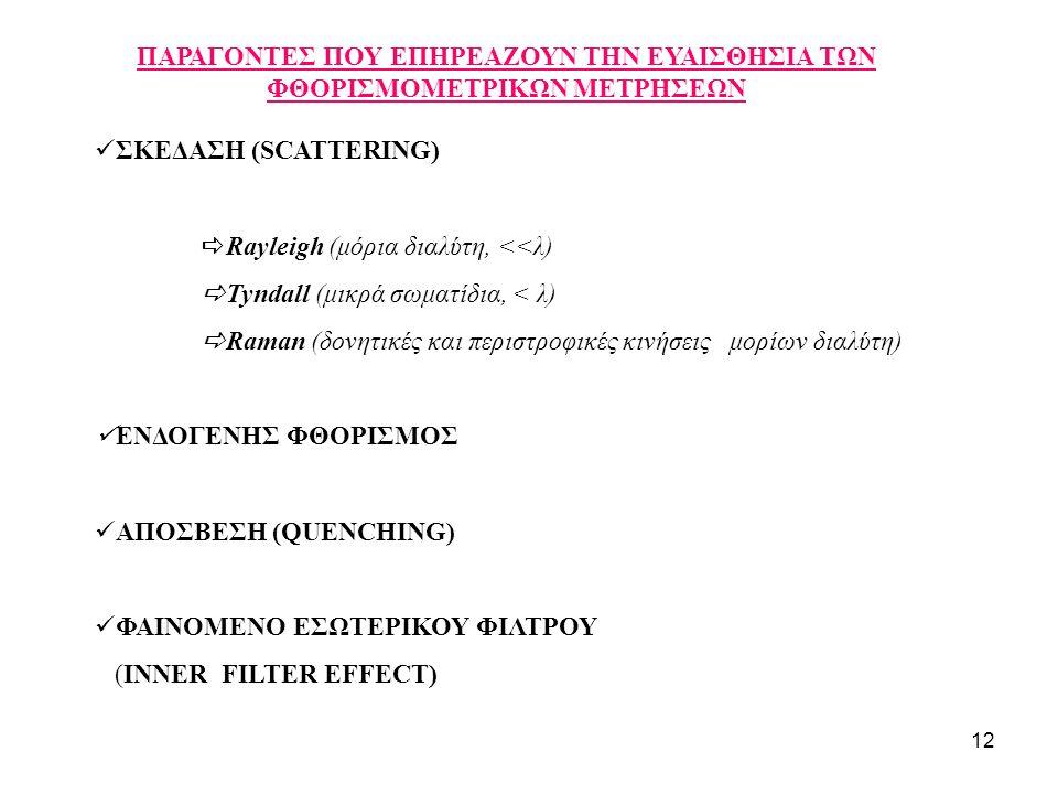 12 ΠΑΡΑΓΟΝΤΕΣ ΠΟΥ ΕΠΗΡΕΑΖΟΥΝ ΤΗΝ ΕΥΑΙΣΘΗΣΙΑ ΤΩΝ ΦΘΟΡΙΣΜΟΜΕΤΡΙΚΩΝ ΜΕΤΡΗΣΕΩΝ ΣΚΕΔΑΣΗ (SCATTERING)  Rayleigh (μόρια διαλύτη, <<λ)  Tyndall (μικρά σωματ