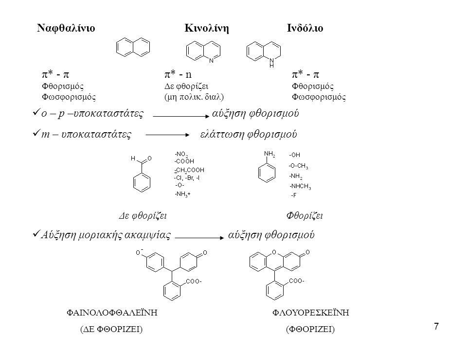 7 π* - n Δε φθορίζει (μη πολικ. διαλ) ΝαφθαλίνιοΙνδόλιοΚινολίνη π* - π Φθορισμός Φωσφορισμός π* - π Φθορισμός Φωσφορισμός ο – p –υποκαταστάτες αύξηση