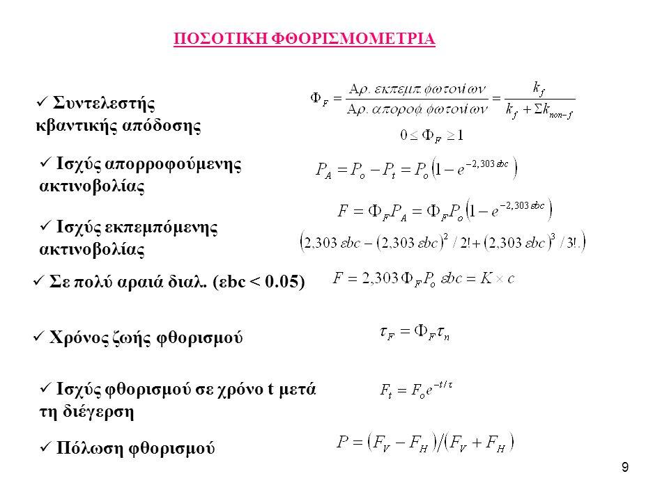 9 ΠΟΣΟΤΙΚΗ ΦΘΟΡΙΣΜΟΜΕΤΡΙΑ Συντελεστής κβαντικής απόδοσης Ισχύς απορροφούμενης ακτινοβολίας Ισχύς εκπεμπόμενης ακτινοβολίας Σε πολύ αραιά διαλ. (εbc <