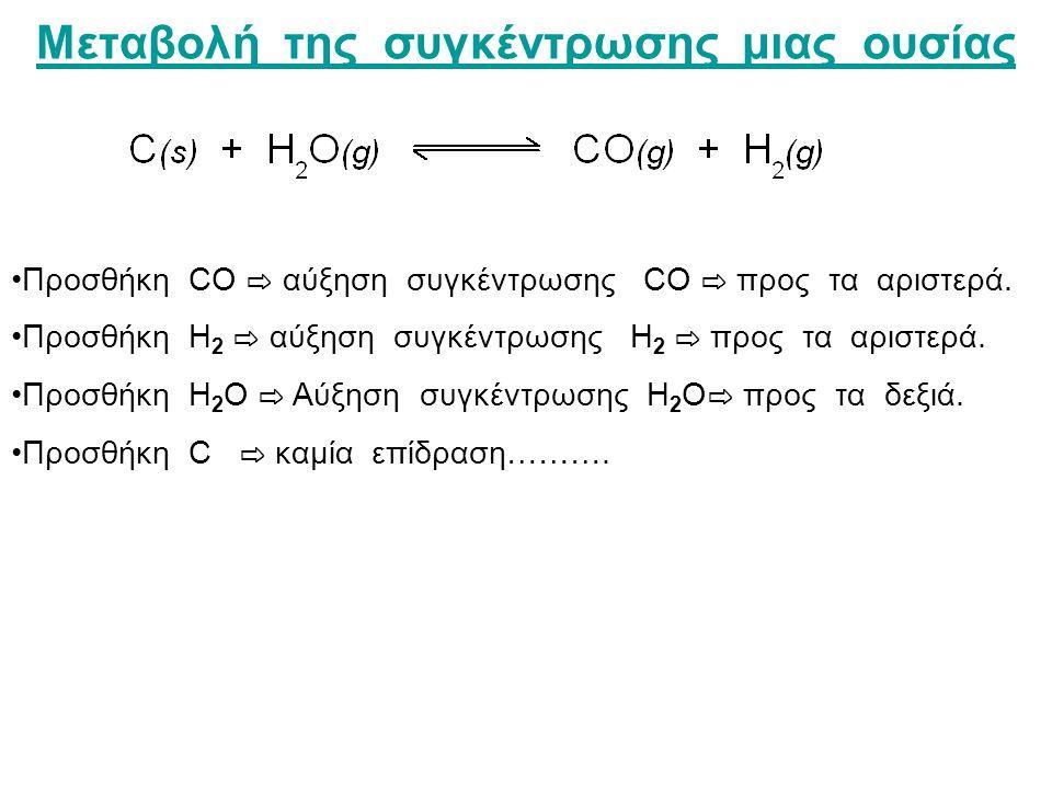 Μεταβολή της συγκέντρωσης μιας ουσίας Προσθήκη CO ⇨ αύξηση συγκέντρωσης CO ⇨ προς τα αριστερά.