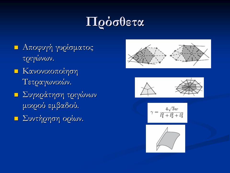 Πρόσθετα Αποφυγή γυρίσματος τριγώνων. Αποφυγή γυρίσματος τριγώνων. Κανονικοποίηση Τετραγωνικών. Κανονικοποίηση Τετραγωνικών. Συγκράτηση τριγώνων μικρο