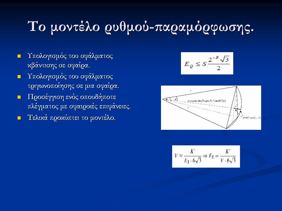 Το μοντέλο ρυθμού-παραμόρφωσης. Υπολογισμός του σφάλματος κβάντισης σε σφαίρα. Υπολογισμός του σφάλματος κβάντισης σε σφαίρα. Υπολογισμός του σφάλματο