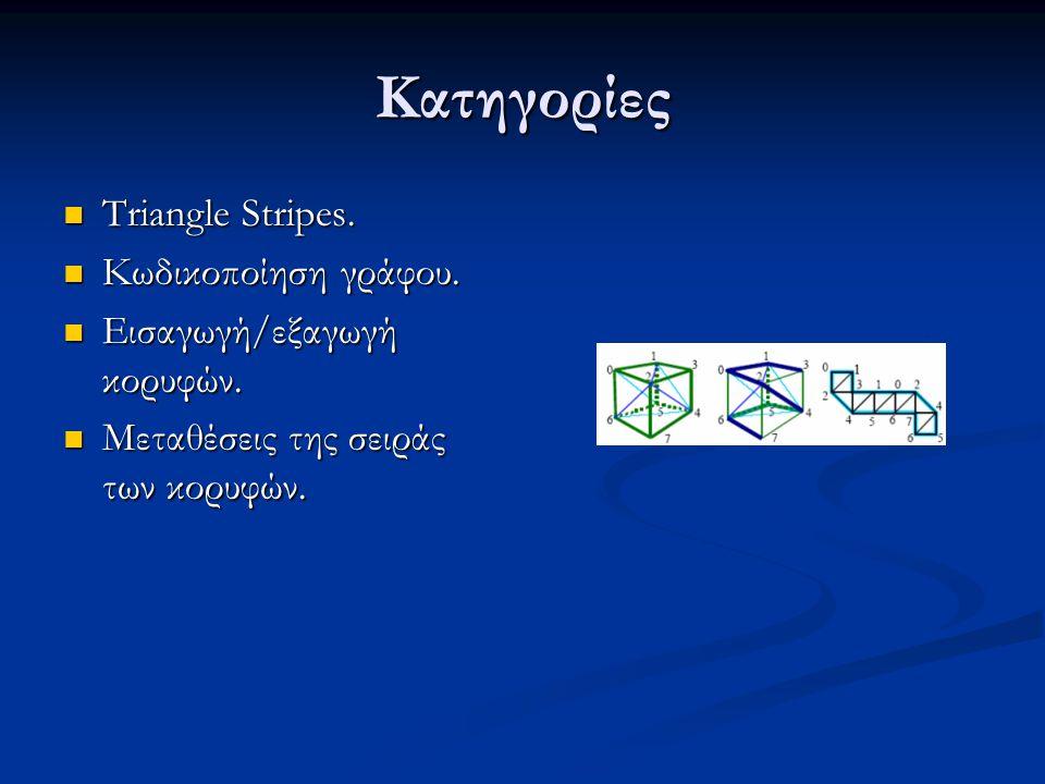 Κατηγορίες Triangle Stripes. Triangle Stripes. Κωδικοποίηση γράφου. Κωδικοποίηση γράφου. Εισαγωγή/εξαγωγή κορυφών. Εισαγωγή/εξαγωγή κορυφών. Μεταθέσει