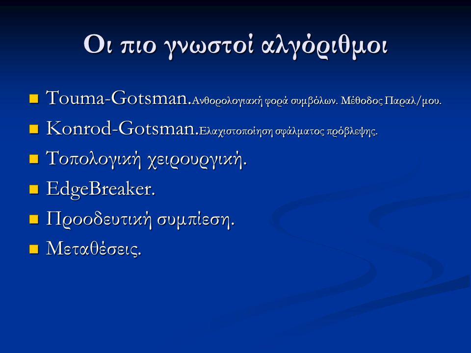 Οι πιο γνωστοί αλγόριθμοι Touma-Gotsman. Ανθορολογιακή φορά συμβόλων. Μέθοδος Παραλ/μου. Touma-Gotsman. Ανθορολογιακή φορά συμβόλων. Μέθοδος Παραλ/μου