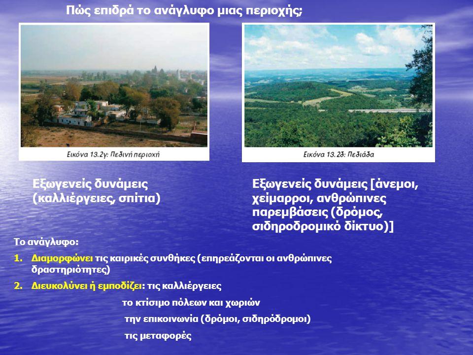 Εξωγενείς δυνάμεις (καλλιέργειες, σπίτια) Εξωγενείς δυνάμεις [άνεμοι, χείμαρροι, ανθρώπινες παρεμβάσεις (δρόμος, σιδηροδρομικό δίκτυο)] Το ανάγλυφο: 1.Διαμορφώνει τις καιρικές συνθήκες (επηρεάζονται οι ανθρώπινες δραστηριότητες) 2.Διευκολύνει ή εμποδίζει: τις καλλιέργειες το κτίσιμο πόλεων και χωριών την επικοινωνία (δρόμοι, σιδηρόδρομοι) τις μεταφορές Πώς επιδρά το ανάγλυφο μιας περιοχής;