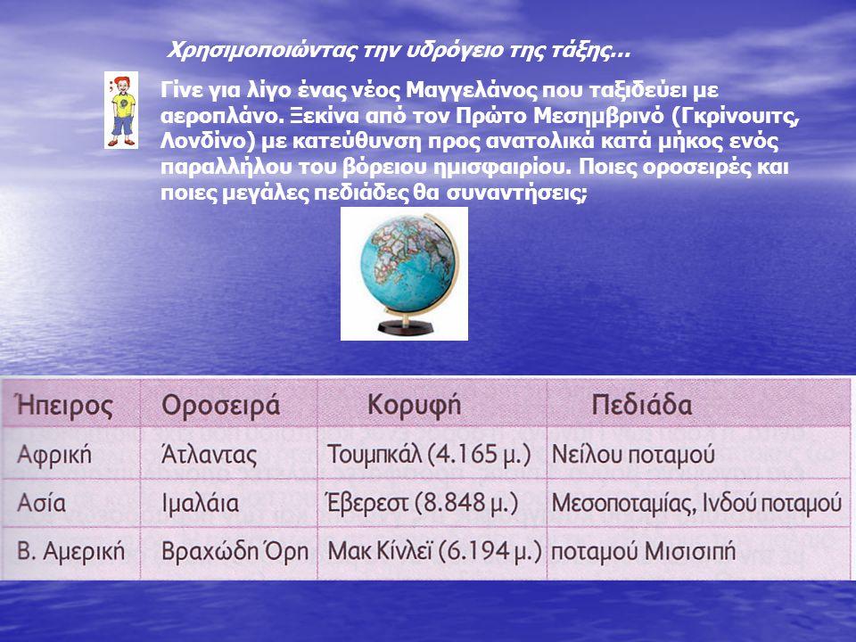 Ομαδική δραστηριότητα (προαιρετική) Χωριζόμαστε σε τρεις ομάδες και βρίσκουμε στοιχεία για τους πολιτισμούς των Ίνκας, των Αιγυπτίων και των Βαβυλωνίων.