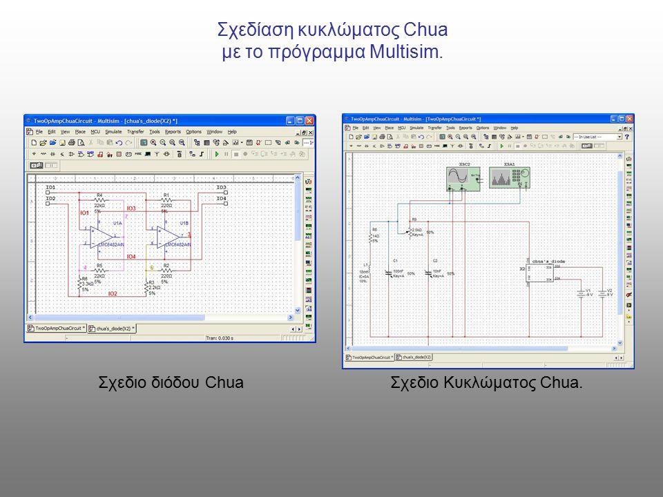 Σχεδίαση κυκλώματος Chua με το πρόγραμμα Multisim. Σχεδιο διόδου Chua Σχεδιο Κυκλώματος Chua.