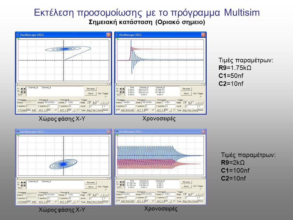 Εκτέλεση προσομοίωσης με το πρόγραμμα Multisim Σημειακή κατάσταση (Οριακό σημειο) Χώρος φάσης Χ-Υ Χρονοσειρές Χώρος φάσης Χ-Υ Χρονοσειρές Τιμές παραμέτρων: R9=1.75kΩ C1=50nf C2=10nf Τιμές παραμέτρων: R9=2kΩ C1=100nf C2=10nf