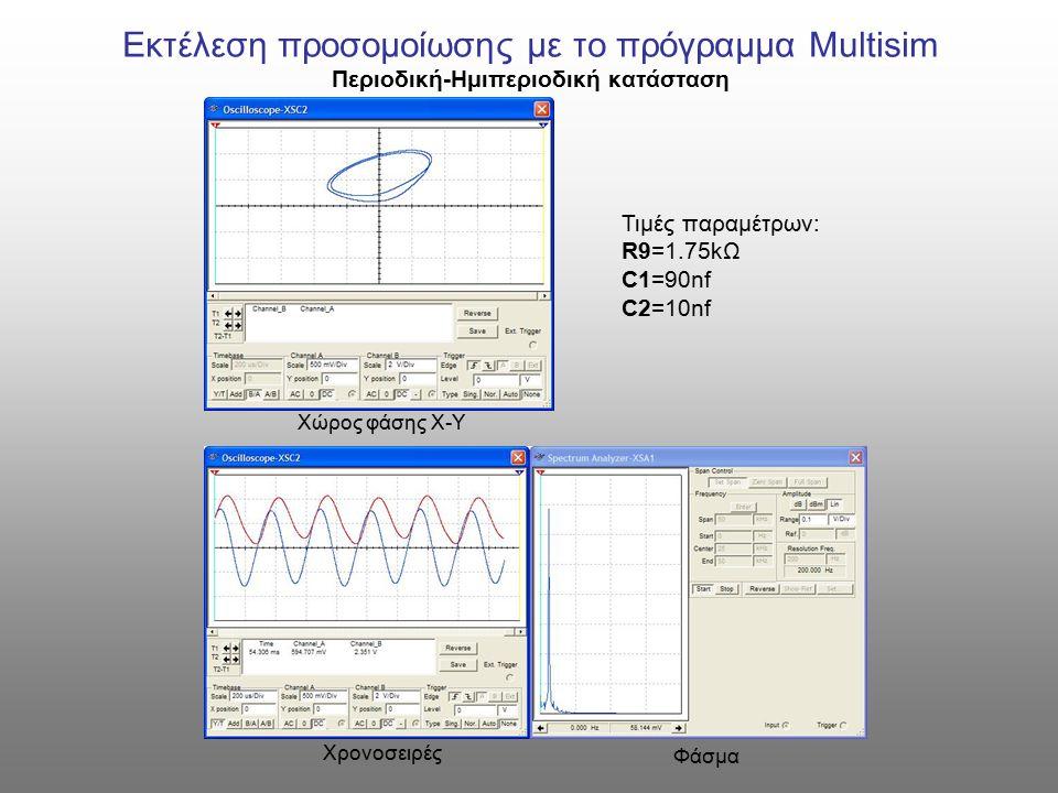 Εκτέλεση προσομοίωσης με το πρόγραμμα Multisim Περιοδική-Ημιπεριοδική κατάσταση Τιμές παραμέτρων: R9=1.75kΩ C1=90nf C2=10nf Χώρος φάσης Χ-Υ Χρονοσειρές Φάσμα