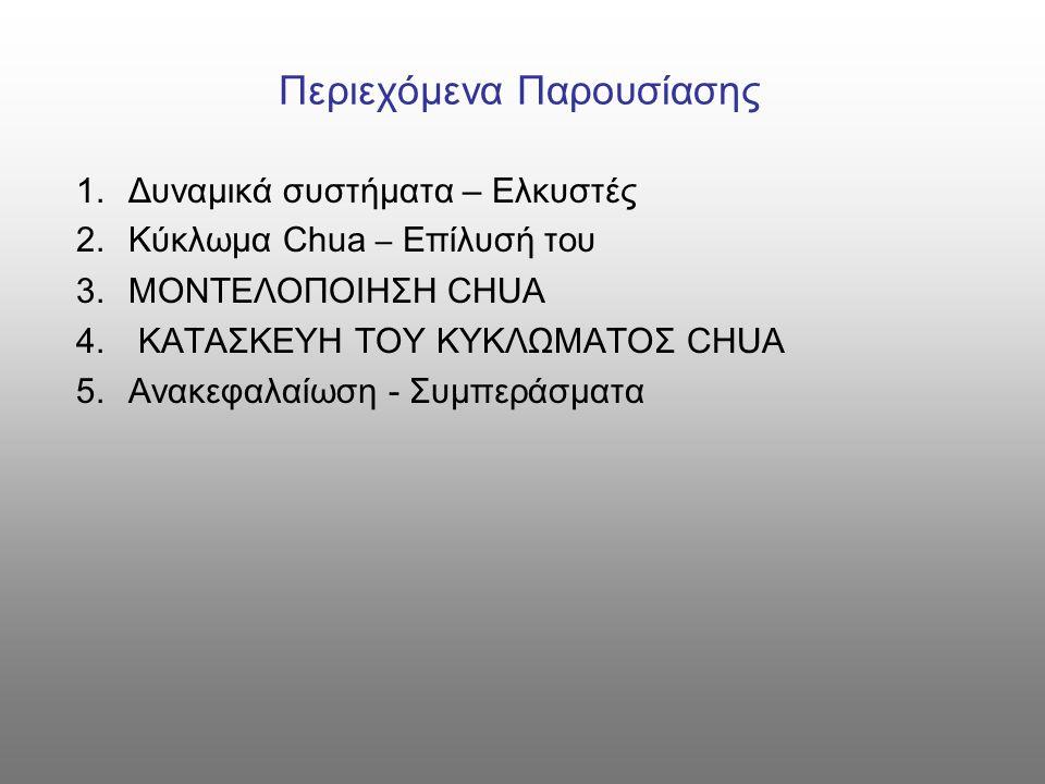 Περιεχόμενα Παρουσίασης 1.Δυναμικά συστήματα – Ελκυστές 2.Κύκλωμα Chua – Επίλυσή του 3.ΜΟΝΤΕΛΟΠΟΙΗΣΗ CHUA 4.