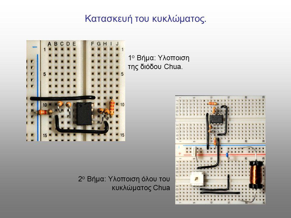 Κατασκευή του κυκλώματος.1 ο Βήμα: Υλοποιση της διόδου Chua.
