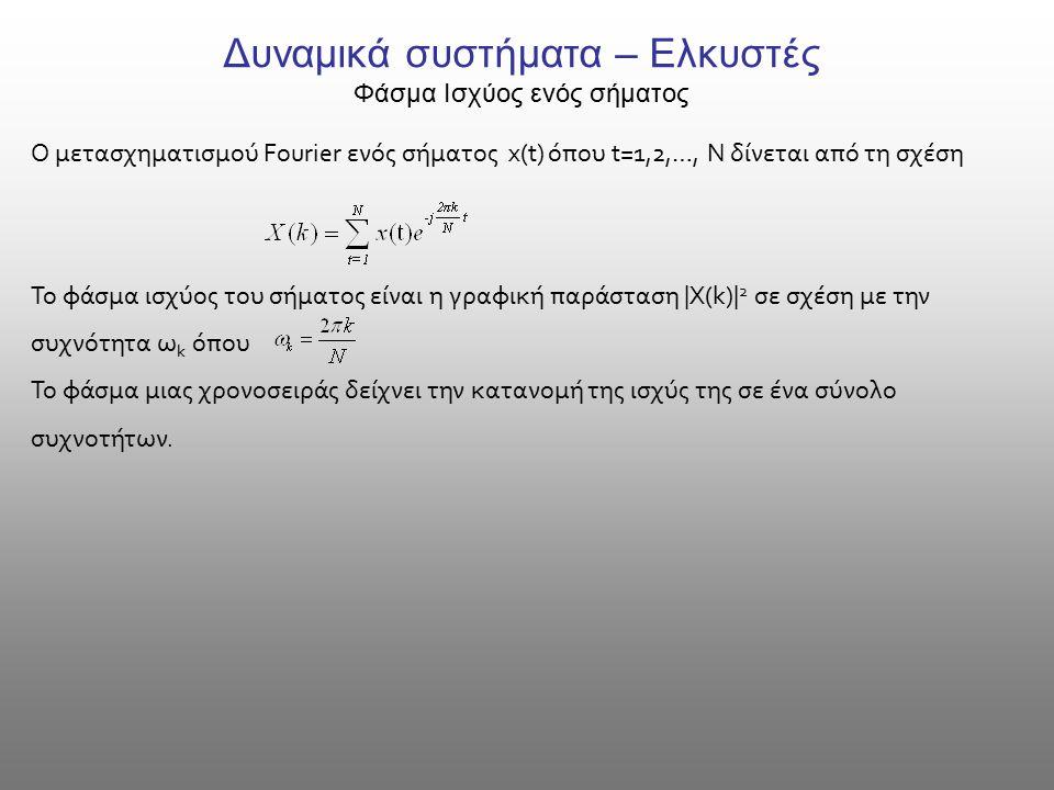 O μετασχηματισμού Fourier ενός σήματος x(t) όπου t=1,2,…, N δίνεται από τη σχέση Το φάσμα ισχύος του σήματος είναι η γραφική παράσταση |X(k)| 2 σε σχέση με την συχνότητα ω k όπου Το φάσμα μιας χρονοσειράς δείχνει την κατανομή της ισχύς της σε ένα σύνολο συχνοτήτων.