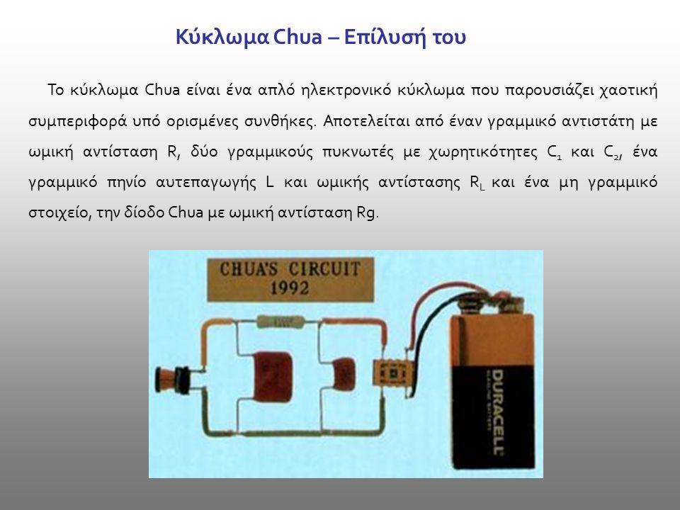Κύκλωμα Chua – Επίλυσή του Το κύκλωμα Chua είναι ένα απλό ηλεκτρονικό κύκλωμα που παρουσιάζει χαοτική συμπεριφορά υπό ορισμένες συνθήκες.