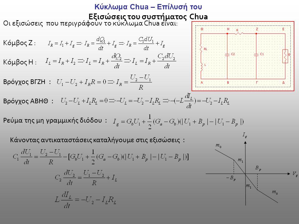 Κύκλωμα Chua – Επίλυσή του Εξισώσεις του συστήματος Chua Οι εξισώσεις που περιγράφουν το κύκλωμα Chua είναι: Κόμβος Z : Κόμβος Η : Βρόγχος ΒΓΖΗ : Βρόγχος ΑΒΗΘ : Ρεύμα της μη γραμμικής διόδου : Κάνοντας αντικαταστάσεις καταλήγουμε στις εξισώσεις :
