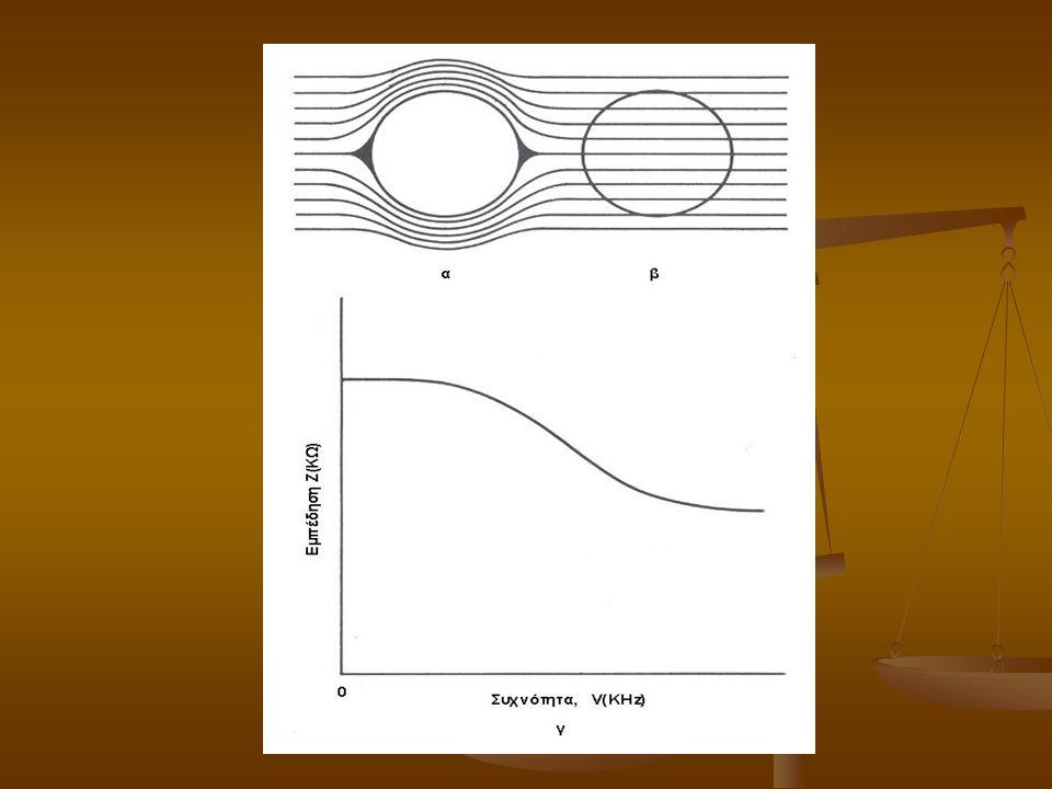 Χαρακτηριστική συχνότητα ιστού Η συχνότητα στην οποία ο ιστός διεγείρεται (10 – 200 KHz)