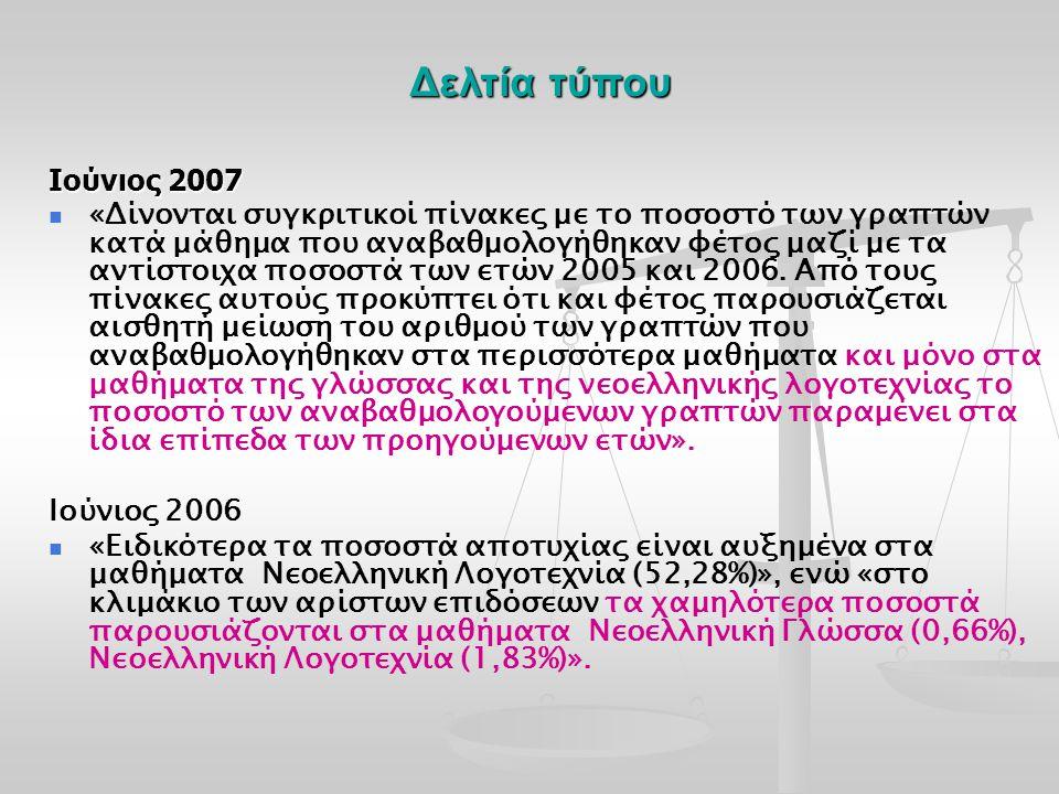 Δελτία τύπου Ιούνιος 2007 «Δίνονται συγκριτικοί πίνακες με το ποσοστό των γραπτών κατά μάθημα που αναβαθμολογήθηκαν φέτος μαζί με τα αντίστοιχα ποσοστ