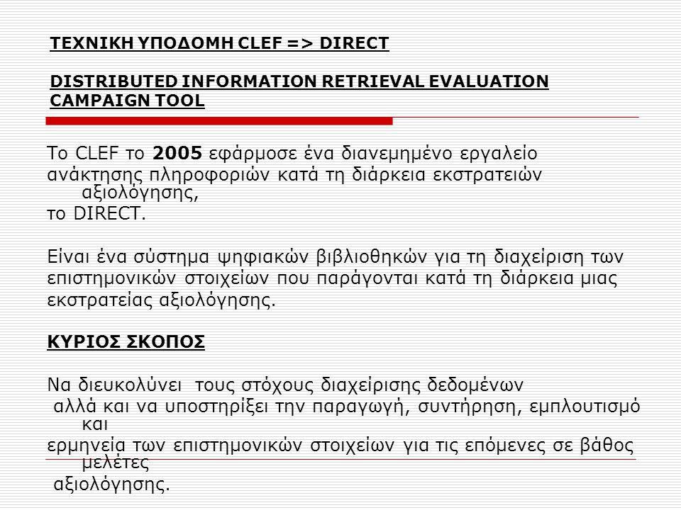ΤΕΧΝΙΚΗ ΥΠΟΔΟΜΗ CLEF => DIRECT DISTRIBUTED INFORMATION RETRIEVAL EVALUATION CAMPAIGN TOOL Το CLEF το 2005 εφάρμοσε ένα διανεμημένο εργαλείο ανάκτησης πληροφοριών κατά τη διάρκεια εκστρατειών αξιολόγησης, το DIRECT.