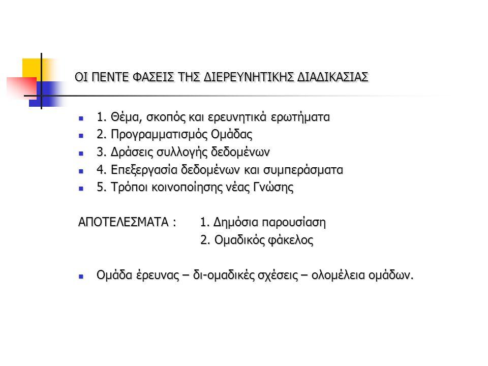 Η «ΟΜΑΔΟΣΥΝΕΡΓΑΤΙΚΗ» μέθοδος εργασίας Αποδοχή και εφαρμογή της ομαδοσυνεργατικής μεθόδου εντός και εκτός τάξης.