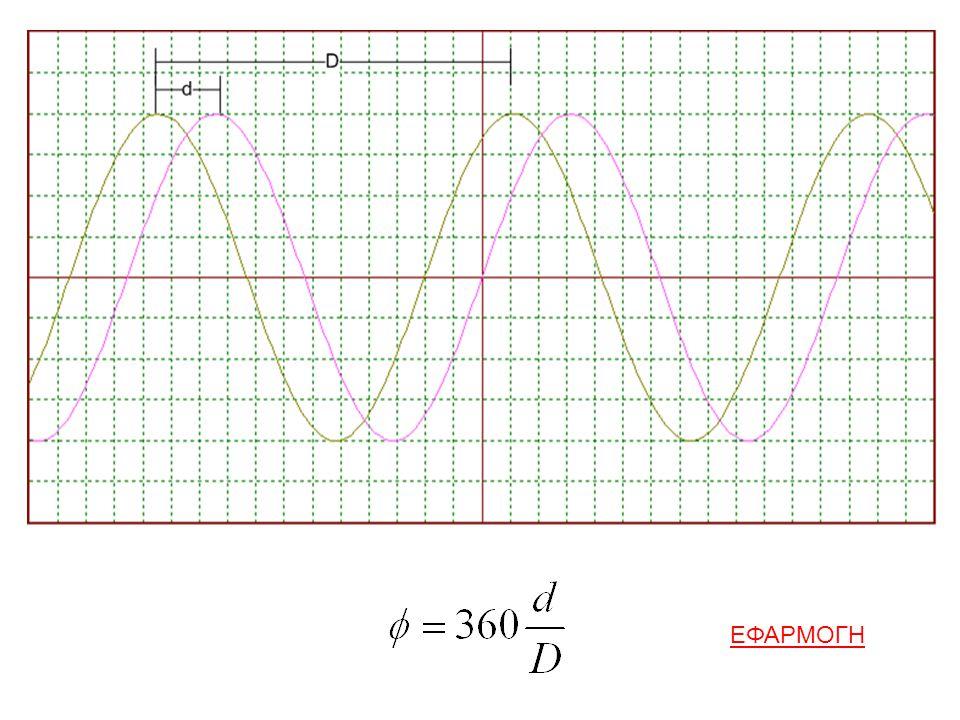 B ΤΡΟΠΟΣ ΜΕΤΡΗΣΗΣ ΔΙΑΦΟΡΑΣ ΦΑΣΗΣ: Με σχήματα Lissajous Με σχήματα Lissajous Έστω ότι ζητείται η φασική απόκλιση μεταξύ των τάσεων που ακολουθούν: Έστω ότι ζητείται η φασική απόκλιση μεταξύ των τάσεων που ακολουθούν: