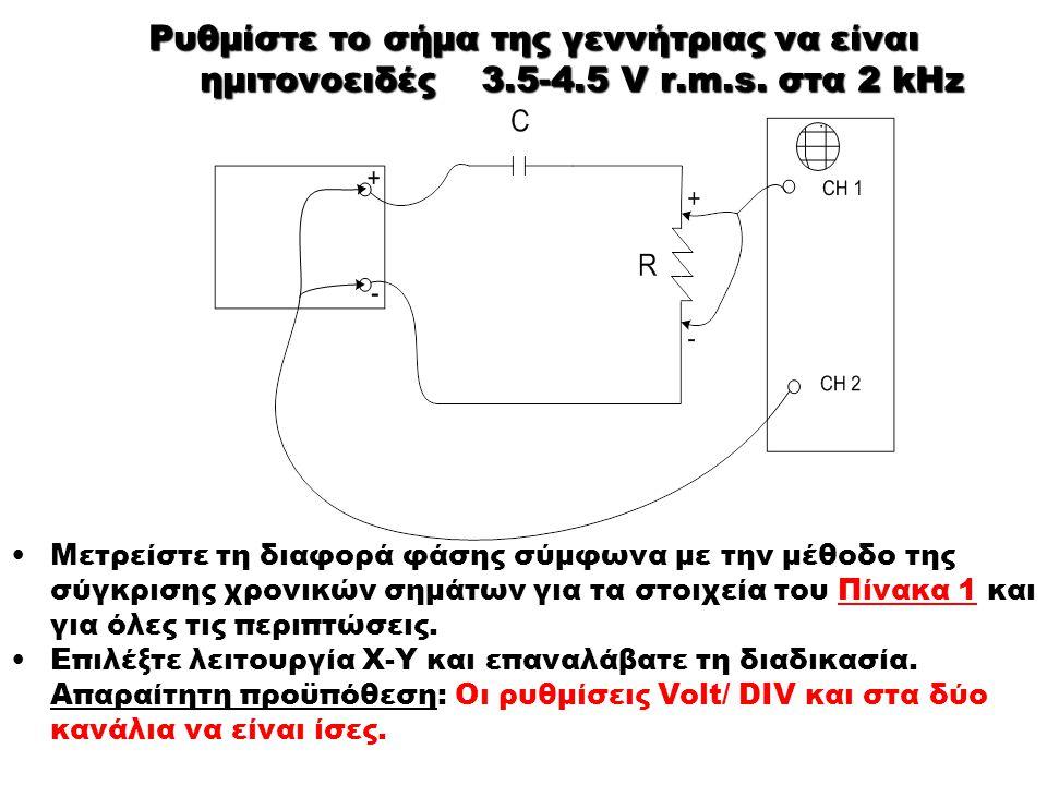 Ρυθμίστε το σήμα της γεννήτριας να είναι ημιτονοειδές 3.5-4.5 V r.m.s. στα 2 kHz Μετρείστε τη διαφορά φάσης σύμφωνα με την μέθοδο της σύγκρισης χρονικ