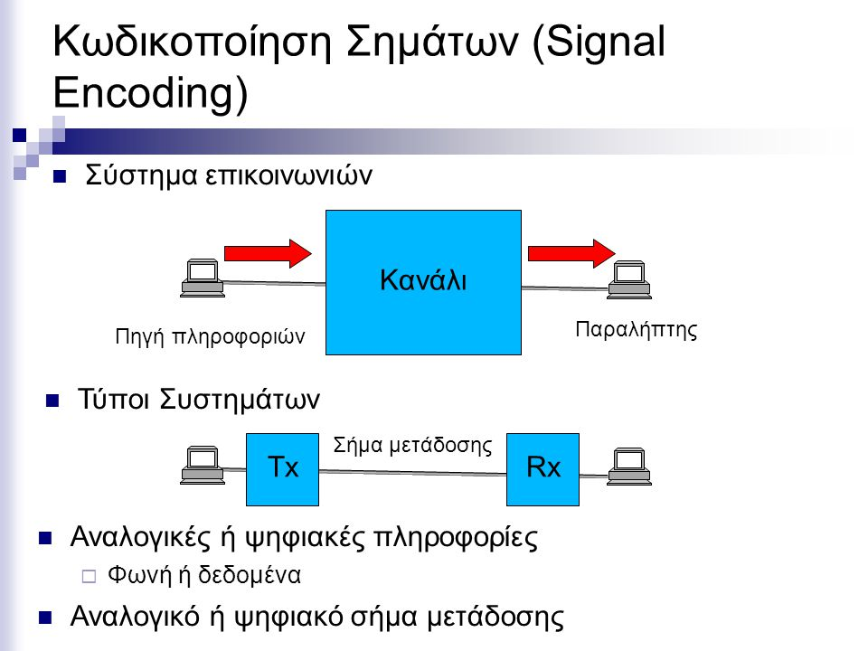 Κωδικοποίηση Σημάτων (Signal Encoding) Σύστημα επικοινωνιών Πηγή πληροφοριών Παραλήπτης Κανάλι Τύποι Συστημάτων Αναλογικές ή ψηφιακές πληροφορίες  Φω