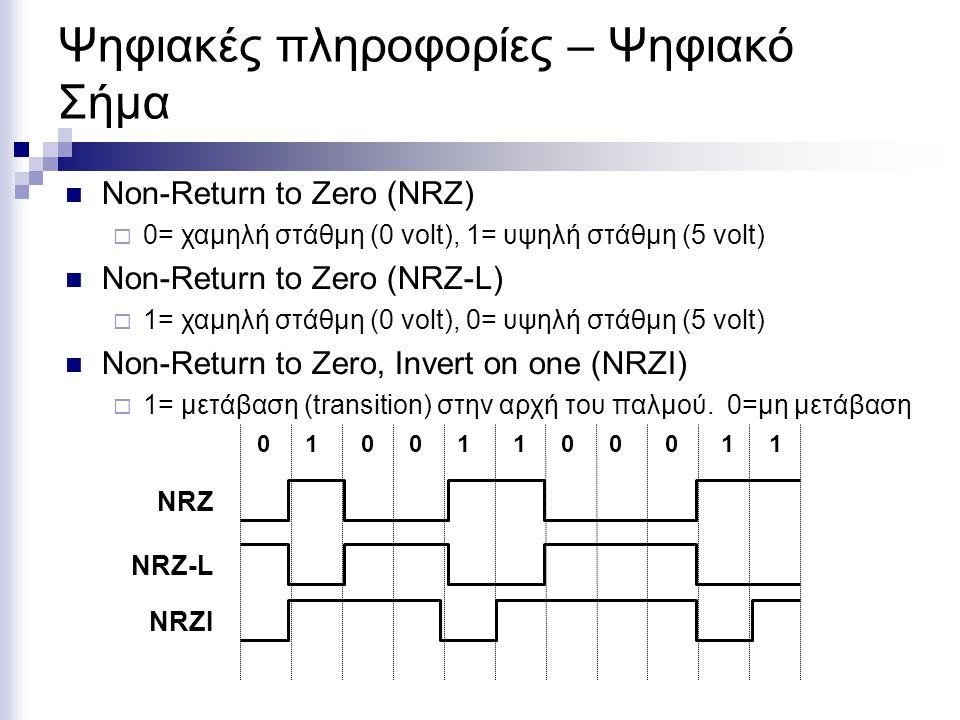 Ψηφιακές πληροφορίες – Ψηφιακό Σήμα Non-Return to Zero (NRZ)  0= χαμηλή στάθμη (0 volt), 1= υψηλή στάθμη (5 volt) Non-Return to Zero (NRZ-L)  1= χαμ