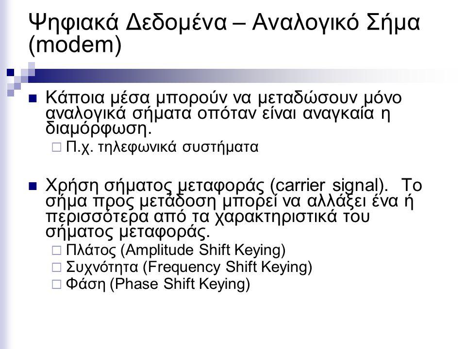 Ψηφιακά Δεδομένα – Αναλογικό Σήμα (modem) Κάποια μέσα μπορούν να μεταδώσουν μόνο αναλογικά σήματα οπόταν είναι αναγκαία η διαμόρφωση.  Π.χ. τηλεφωνικ