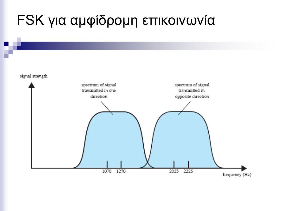 FSK για αμφίδρομη επικοινωνία