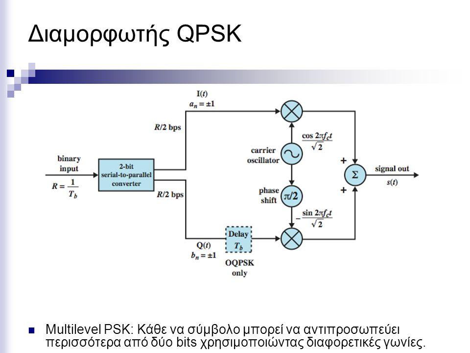 Διαμορφωτής QPSK Multilevel PSK: Κάθε να σύμβολο μπορεί να αντιπροσωπεύει περισσότερα από δύο bits χρησιμοποιώντας διαφορετικές γωνίες.