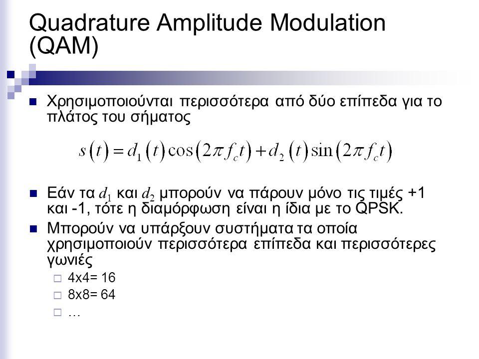Quadrature Amplitude Modulation (QAM) Χρησιμοποιούνται περισσότερα από δύο επίπεδα για το πλάτος του σήματος Εάν τα d 1 και d 2 μπορούν να πάρουν μόνο
