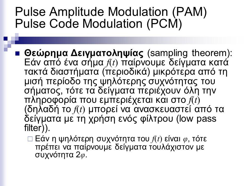 Pulse Amplitude Modulation (PAM) Pulse Code Modulation (PCM) Θεώρημα Δειγματοληψίας (sampling theorem): Εάν από ένα σήμα f(t) παίρνουμε δείγματα κατά