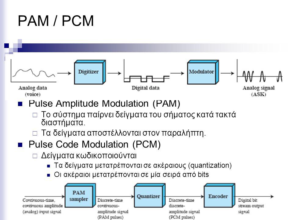 PAM / PCM Pulse Amplitude Modulation (PAM)  Το σύστημα παίρνει δείγματα του σήματος κατά τακτά διαστήματα.  Τα δείγματα αποστέλλονται στον παραλήπτη