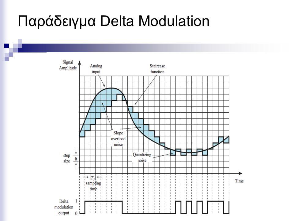 Παράδειγμα Delta Modulation