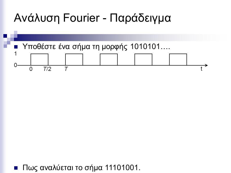 Ανάλυση Fourier - Παράδειγμα Υποθέστε ένα σήμα τη μορφής 1010101…. t 0 1 0T/2T Πως αναλύεται το σήμα 11101001.