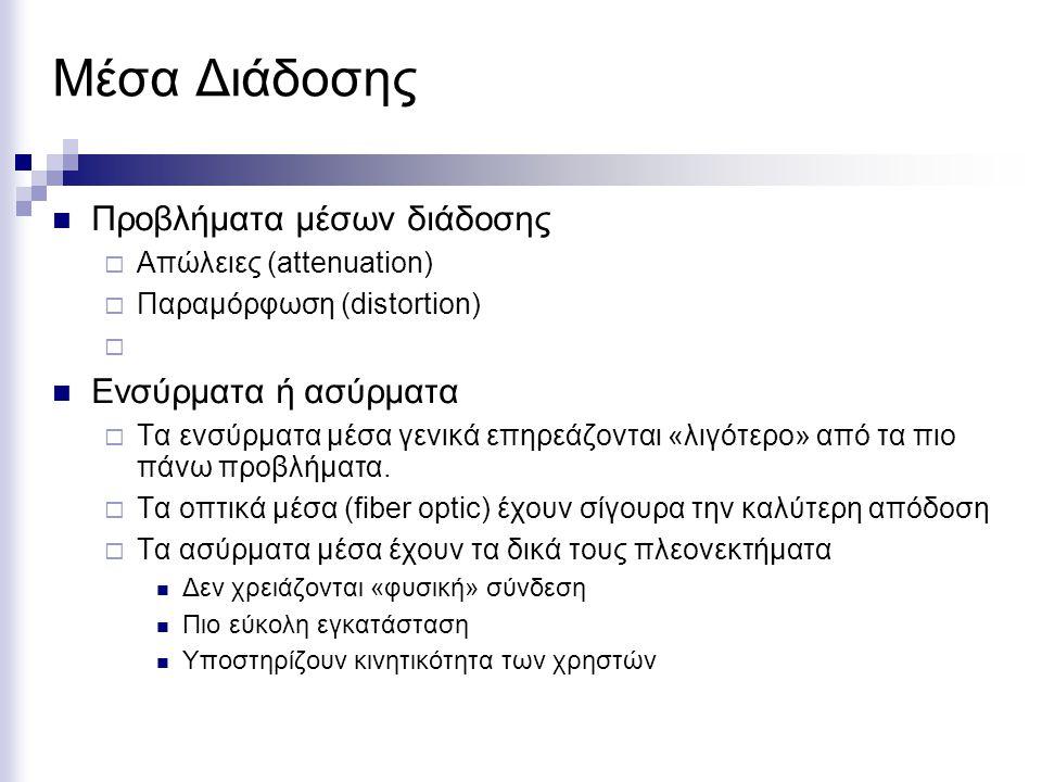 Μέσα Διάδοσης Προβλήματα μέσων διάδοσης  Απώλειες (attenuation)  Παραμόρφωση (distortion)  Ενσύρματα ή ασύρματα  Τα ενσύρματα μέσα γενικά επηρεάζο