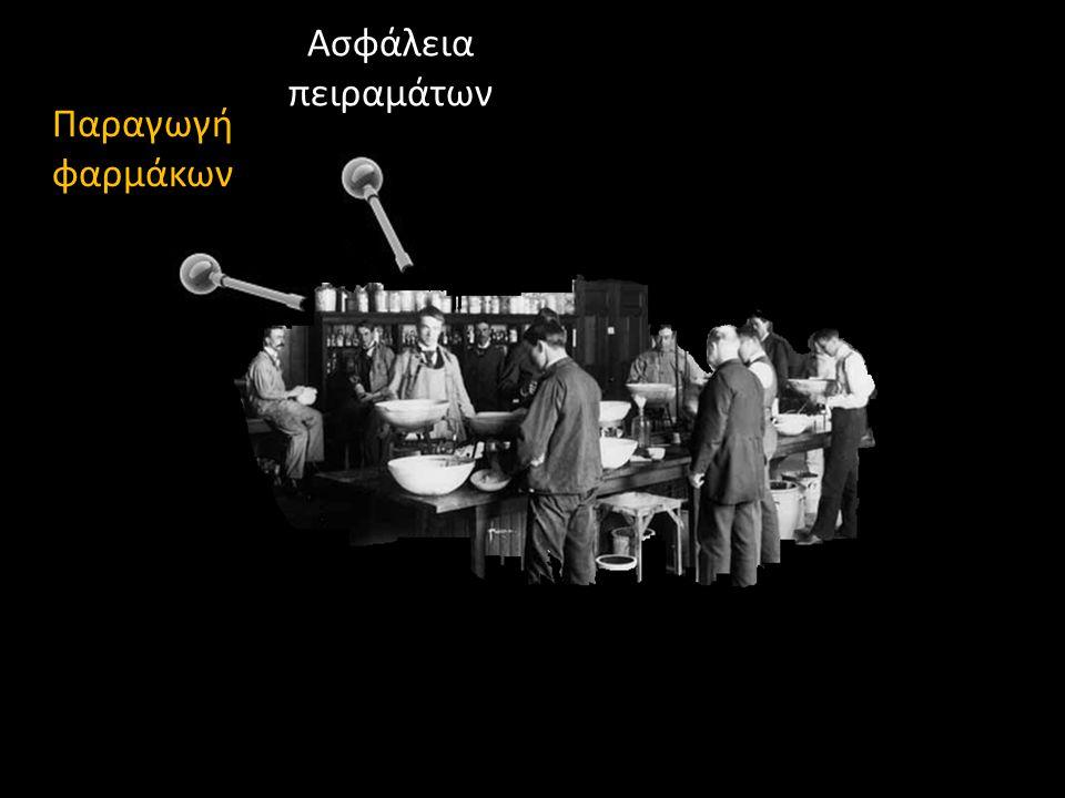 ΔΙΑΧΕΙΡΙΣΗ Άρθρο 106 Σ: Προγραμματισμός και συντονισμός της οικονομικής δραστηριότητας.