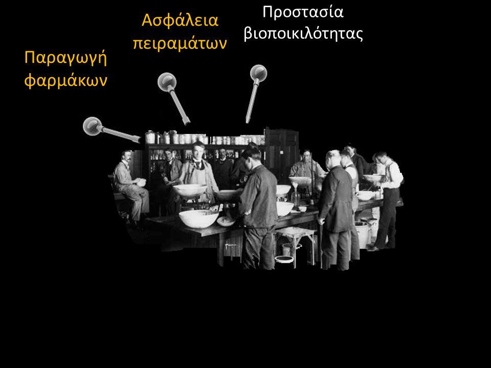 Παραγωγή φαρμάκων Ασφάλεια πειραμάτων Προστασία βιοποικιλότητας