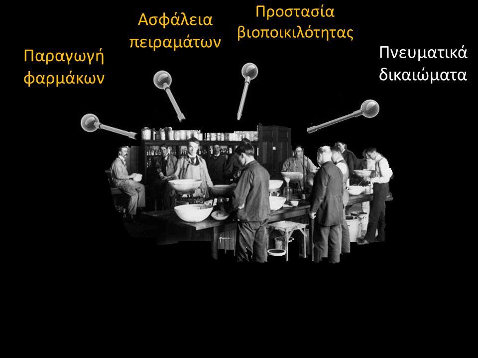 Παραγωγή φαρμάκων Ασφάλεια πειραμάτων Προστασία βιοποικιλότητας Πνευματικά δικαιώματα Τρόφιμα
