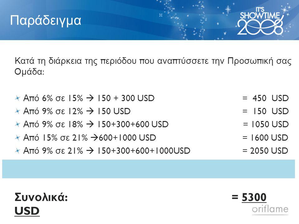 Παράδειγμα Κατά τη διάρκεια της π εριόδου π ου ανα π τύσσετε την Προσω π ική σας Ομάδα : Α π ό 6% σε 15%  150 + 300 USD= 450 USD Α π ό 9% σε 12%  150 USD= 150 USD Α π ό 9% σε 18%  150+300+600 USD = 1050 USD Α π ό 15% σε 21%  600+1000 USD= 1600 USD Α π ό 9% σε 21%  150+300+600+1000USD = 2050 USD Συνολικά : = 5300 USD
