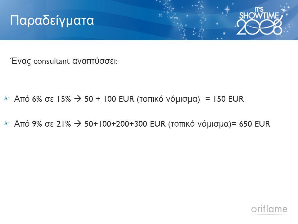 Παραδείγματα Ένας consultant ανα π τύσσει : Α π ό 6% σε 15%  50 + 100 EUR ( το π ικό νόμισμα ) = 150 EUR Α π ό 9% σε 21%  50+100+200+300 EUR ( το π ικό νόμισμα )= 650 EUR