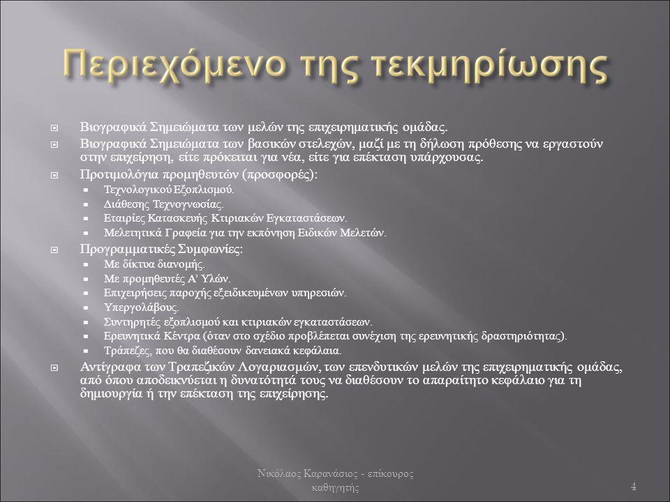  Βιογραφικά Σημειώματα των μελών της επιχειρηματικής ομάδας.