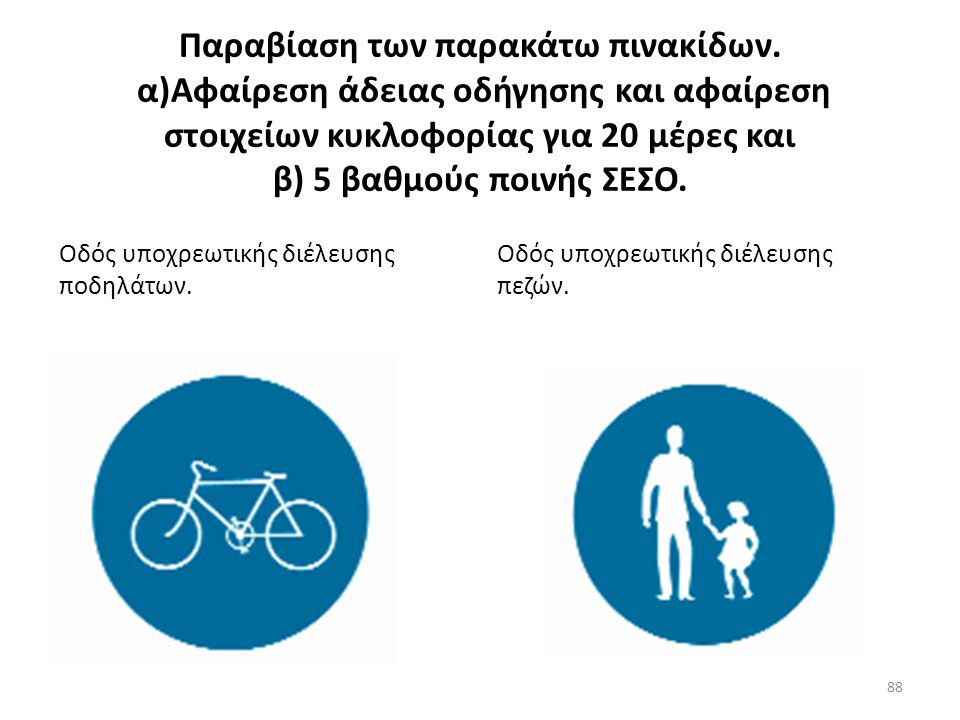 Παραβίαση της παρακάτω: Αφαίρεση μόνο των στοιχείων κυκλοφορίας για 20 ημέρες Απαγορεύεται η στάση και η στάθμευση 87