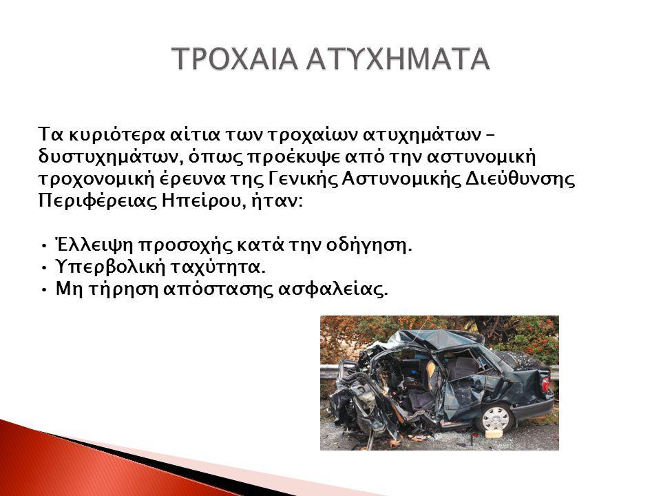 Τα κυριότερα αίτια των τροχαίων ατυχημάτων – δυστυχημάτων, όπως προέκυψε από την αστυνομική τροχονομική έρευνα της Γενικής Αστυνομικής Διεύθυνσης Περιφέρειας Ηπείρου, ήταν: Έλλειψη προσοχής κατά την οδήγηση.