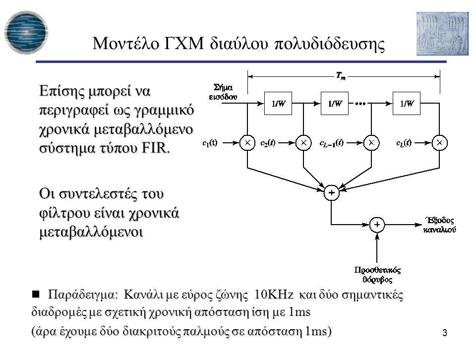 3 Μοντέλο ΓΧΜ διαύλου πολυδιόδευσης Παράδειγμα: Κανάλι με εύρος ζώνης 10KHz και δύο σημαντικές διαδρομές με σχετική χρονική απόσταση ίση με 1ms Παράδειγμα: Κανάλι με εύρος ζώνης 10KHz και δύο σημαντικές διαδρομές με σχετική χρονική απόσταση ίση με 1ms (άρα έχουμε δύο διακριτούς παλμούς σε απόσταση 1ms) Επίσης μπορεί να περιγραφεί ως γραμμικό χρονικά μεταβαλλόμενο σύστημα τύπου FIR.